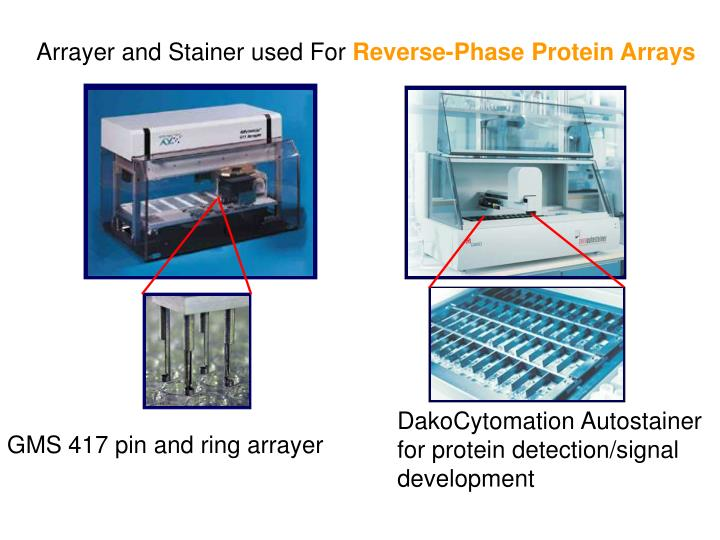 Arrayer and Stainer used For