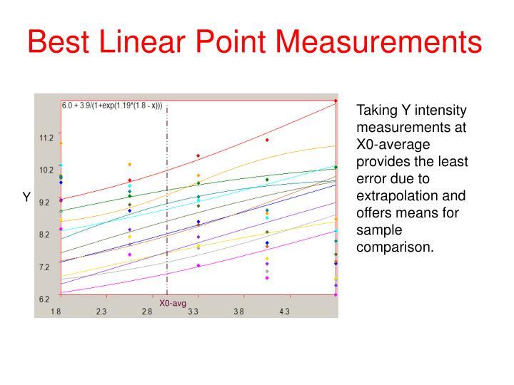 Best Linear Point Measurements