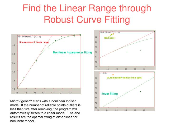 Find the Linear Range through Robust Curve Fitting