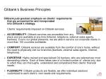 citibank s business principles