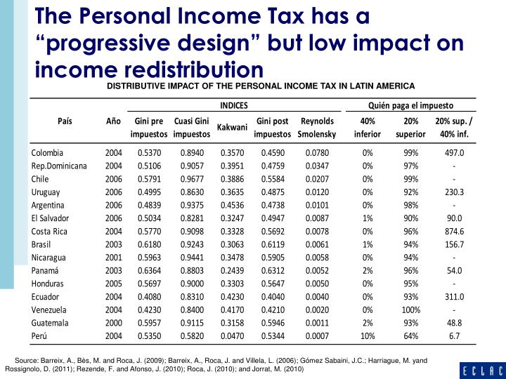 the effects of personal income tax It is widely believed that high personal income tax rates are partially responsible for high levels of tax evasion everywhere, especially in emerging markets high personal income tax rates are also often associated with negative effects on the real side of the economy.