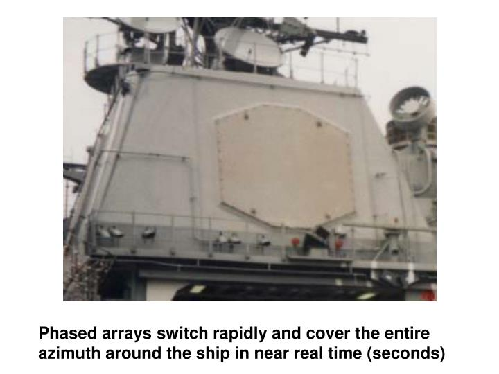 Phased arrays switch rapidly and cover the entire azimuth around the ship in near real time (seconds)