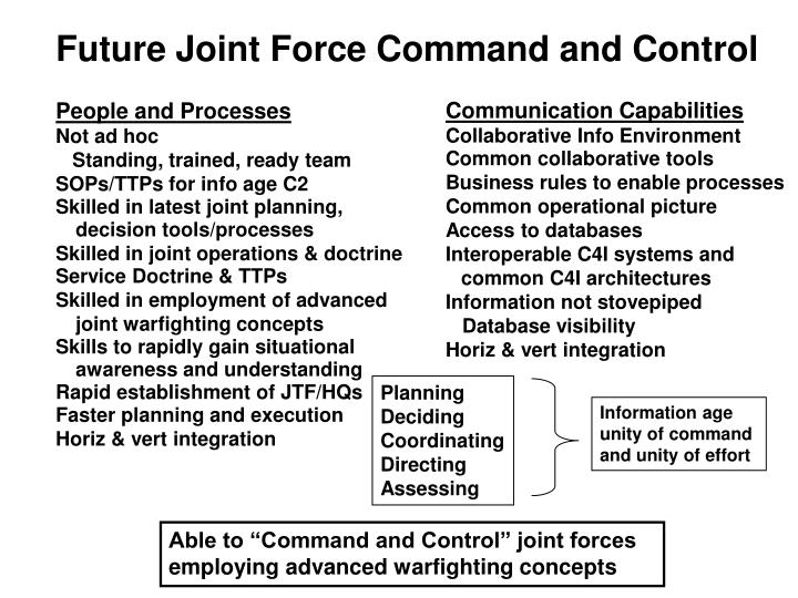 Future Joint Force Command and Control