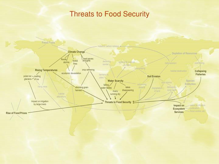 Threats to Food Security