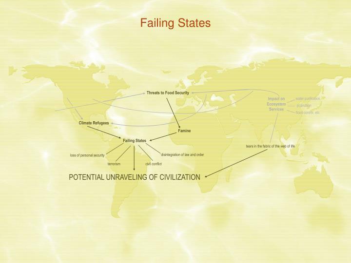 Failing States