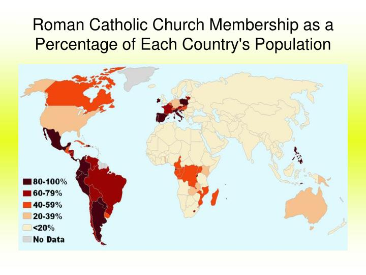 Roman Catholic Church Membership as a Percentage of Each Country's Population