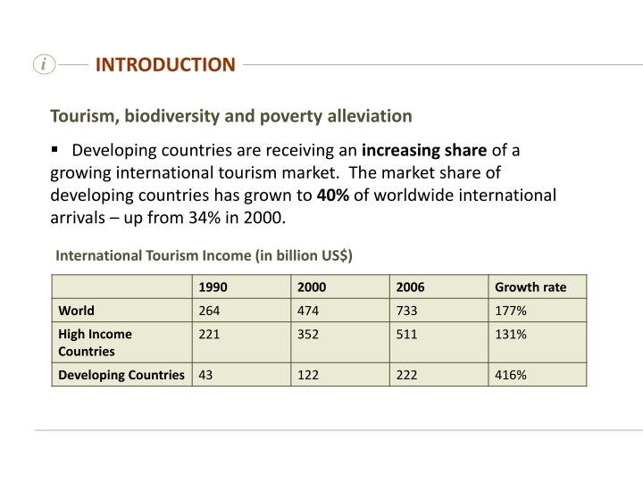 biodiversity development poverty alleviation essay The study entitled global biodiversity conservation and the alleviation of poverty found that ecosystem services such as pollination and water protecting the natural world serves as an agenda for the economic development of the world's poor with many poor communities dependent on the.