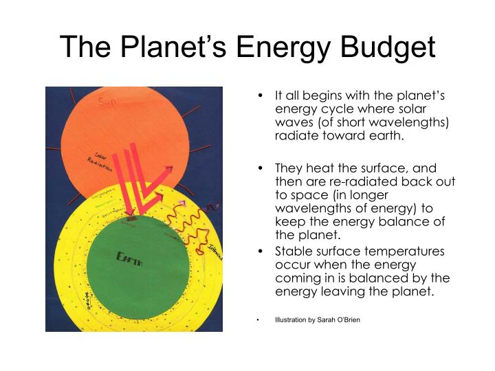 The planet s energy budget