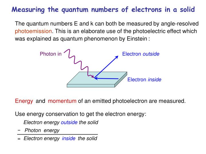 Measuring the quantum numbers of electrons in a solid