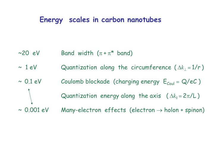 Energy  scales in carbon nanotubes