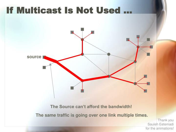 If Multicast Is Not Used …