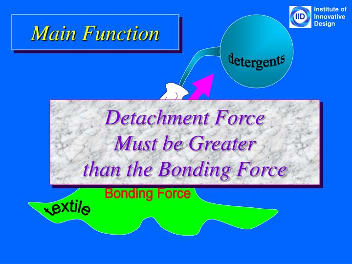 Detachment force must be greater than the bonding force