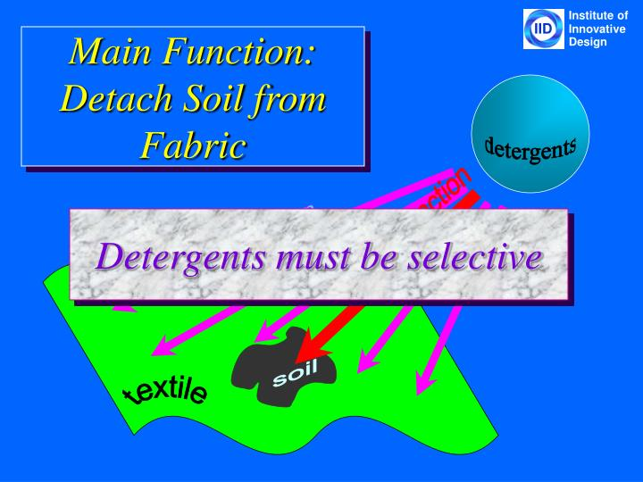 Main function detach soil from fabric