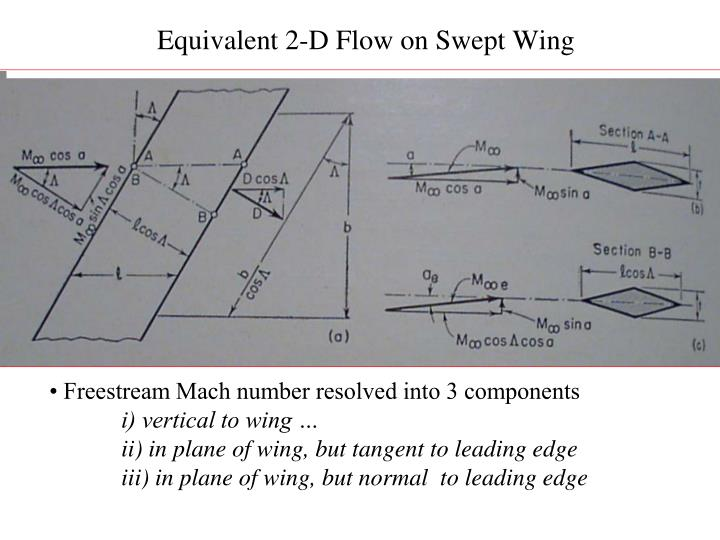 Equivalent 2-D Flow on Swept Wing