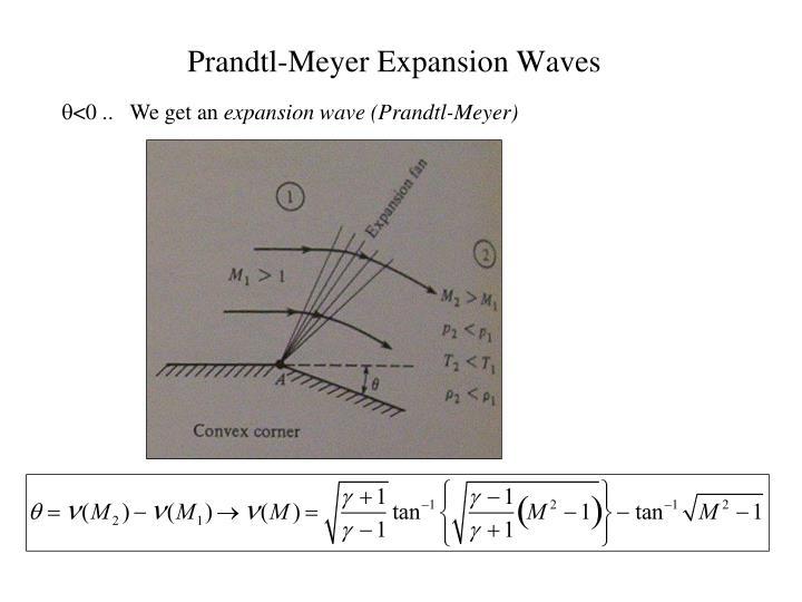 Prandtl-Meyer Expansion Waves