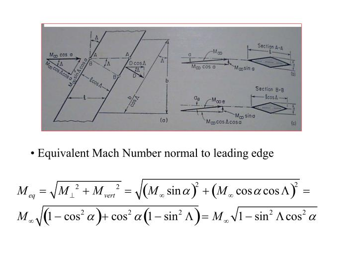 • Equivalent Mach Number normal to leading edge