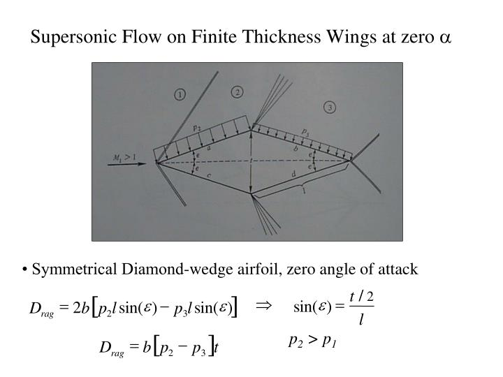 Supersonic Flow on Finite Thickness Wings at zero