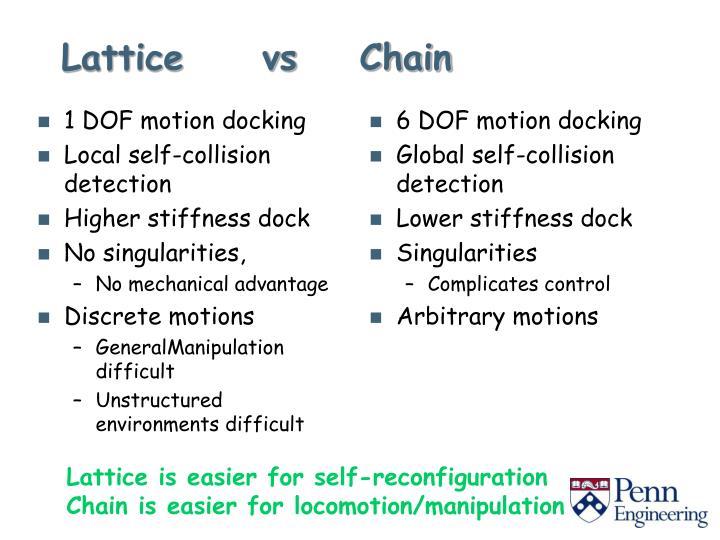 1 DOF motion docking