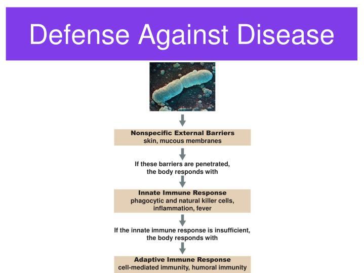 Defense Against Disease