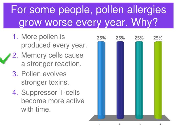 For some people, pollen allergies grow worse every year. Why?