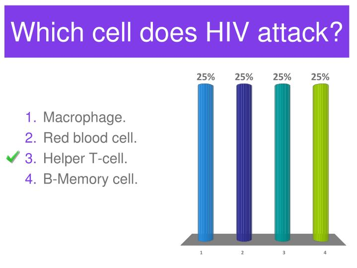 Which cell does HIV attack?