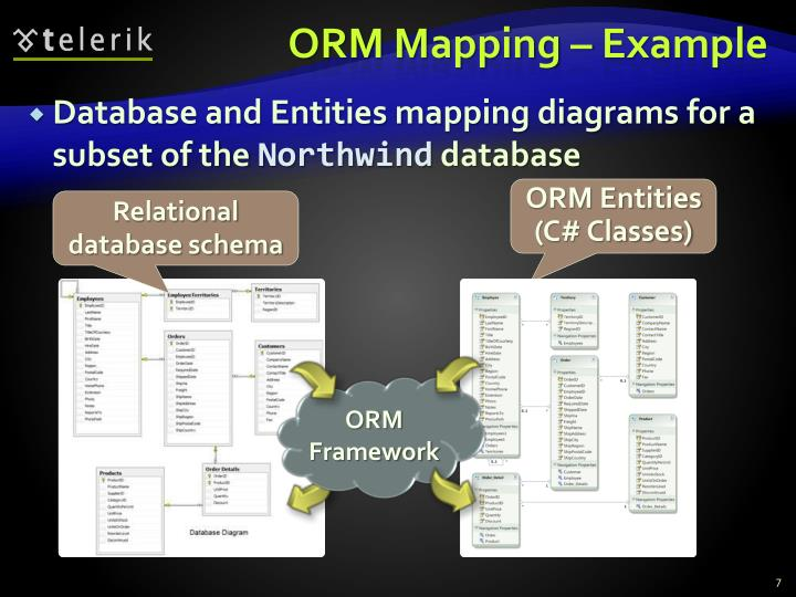 ORM Mapping – Example