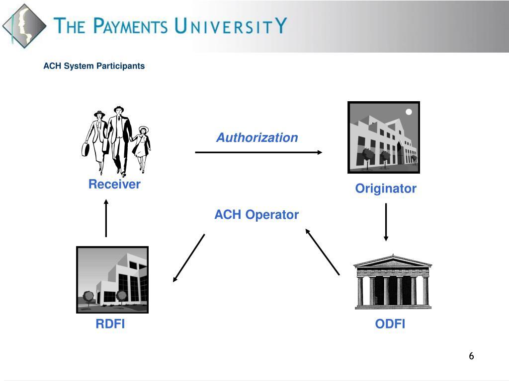 ACH System Participants