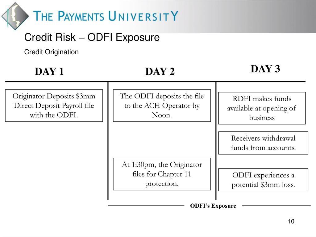 Credit Risk – ODFI Exposure