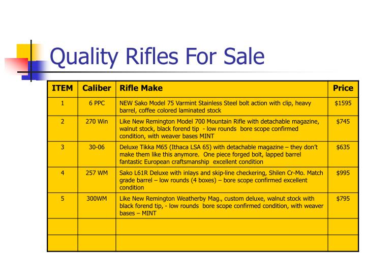 Quality rifles for sale