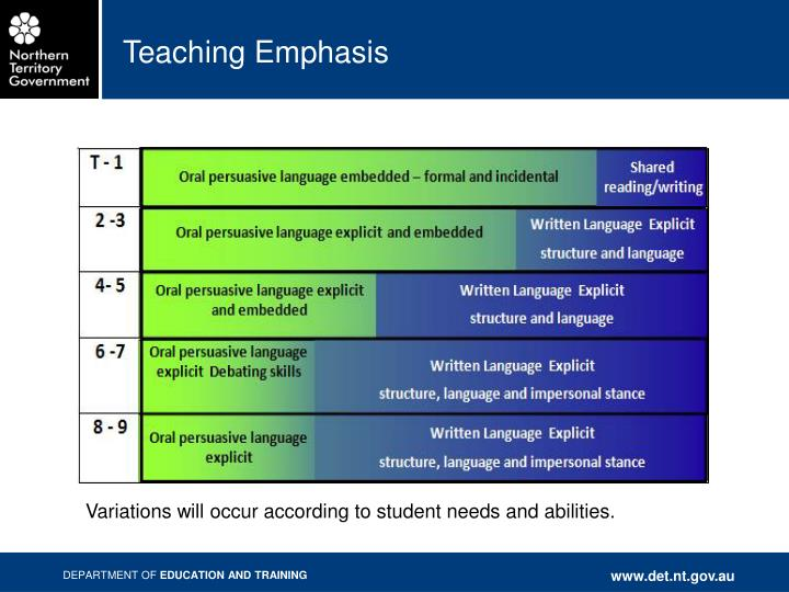 Teaching Emphasis
