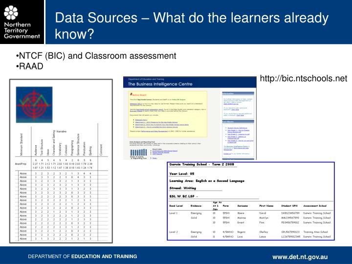 Data Sources – What do the learners already know?