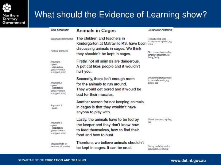 What should the Evidence of Learning show?