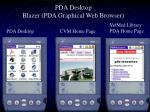 pda desktop blazer pda graphical web browser