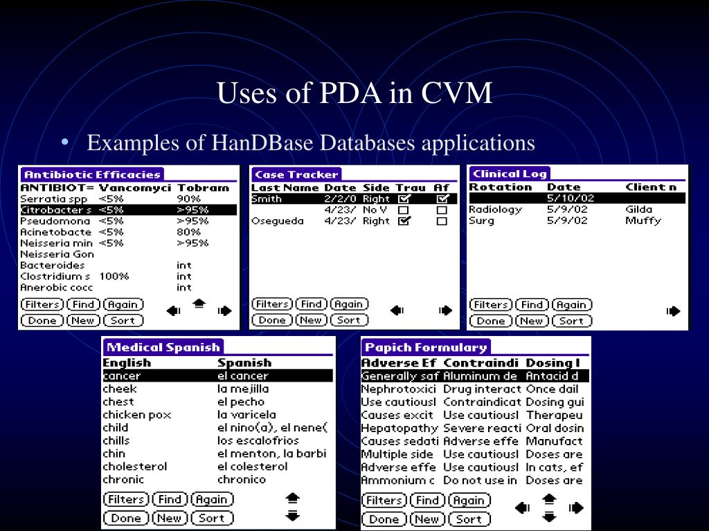 Uses of PDA in CVM