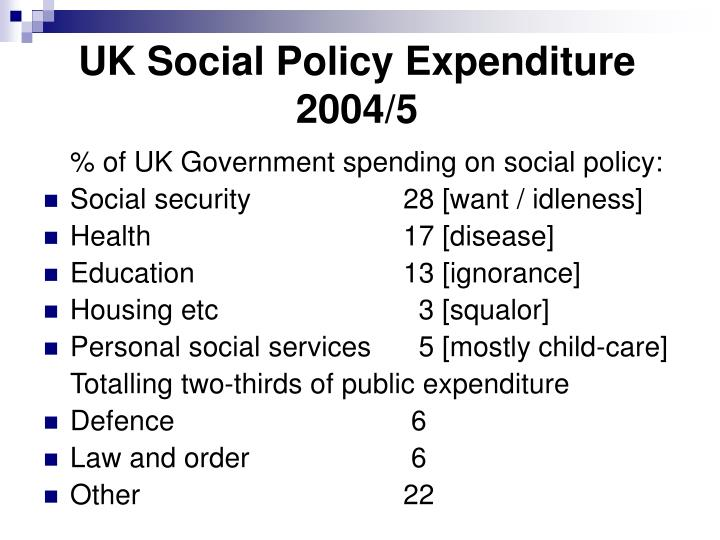 UK Social Policy Expenditure 2004/5