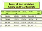 lower of cost or market ceiling and floor example
