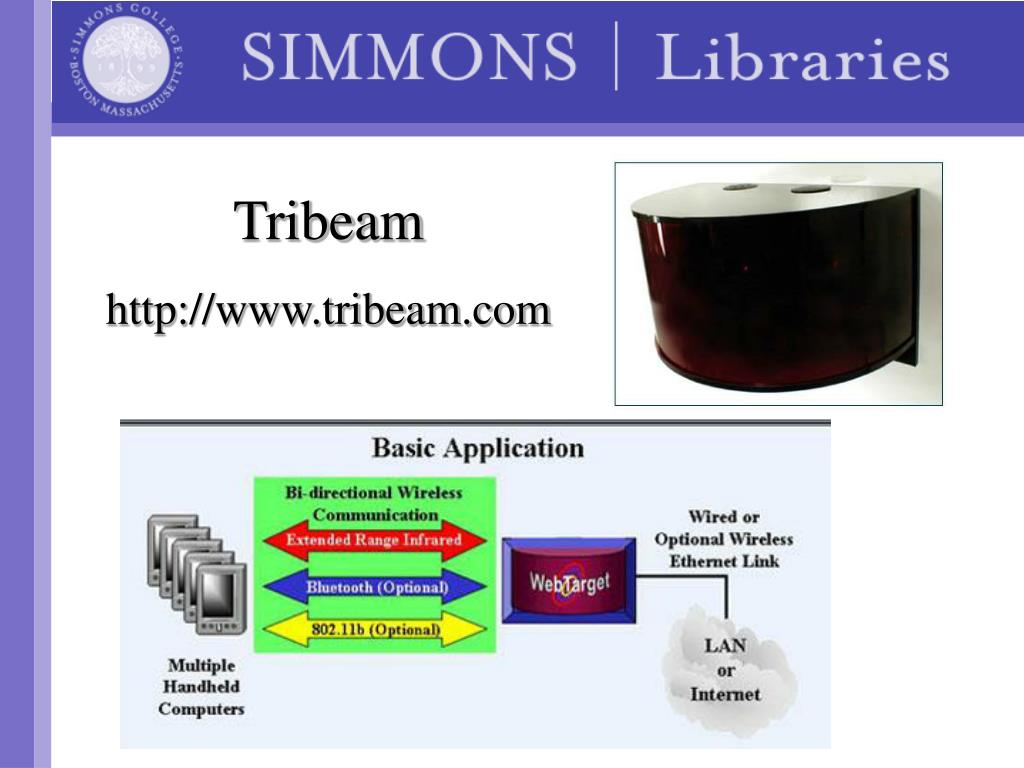 Tribeam