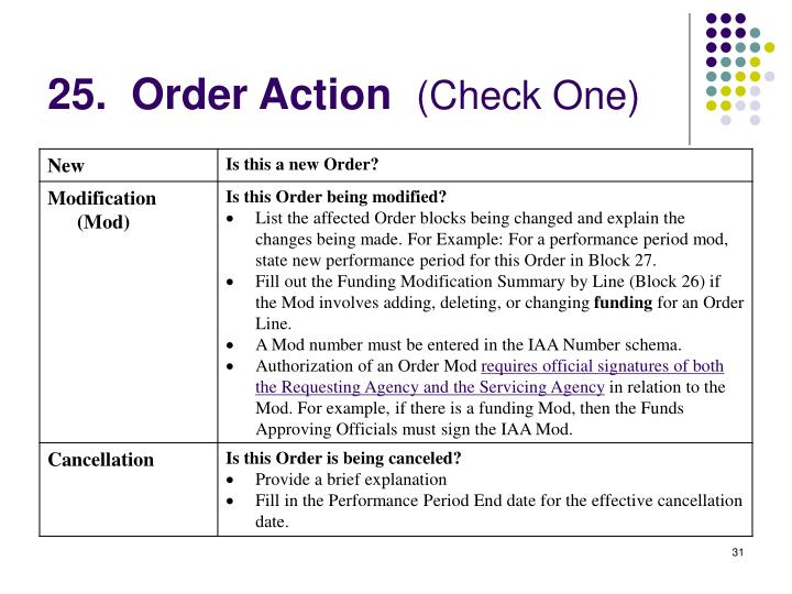 25.  Order Action