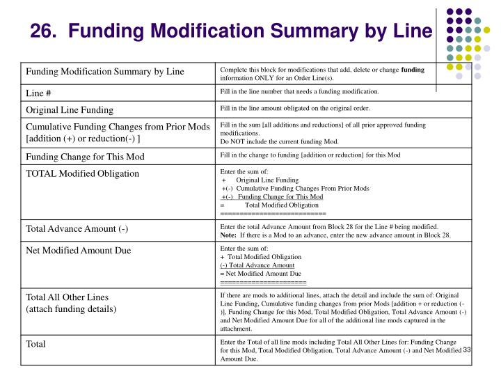26.  Funding Modification Summary by Line