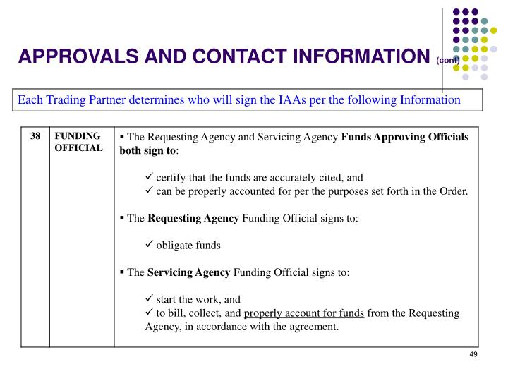APPROVALS AND CONTACT INFORMATION