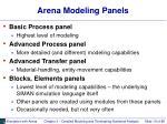 arena modeling panels