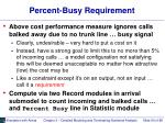 percent busy requirement