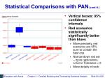 statistical comparisons with pan cont d