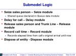 submodel logic43