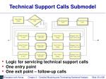 technical support calls submodel