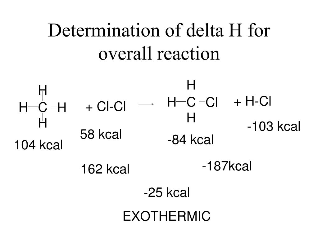 Determination of delta H for overall reaction