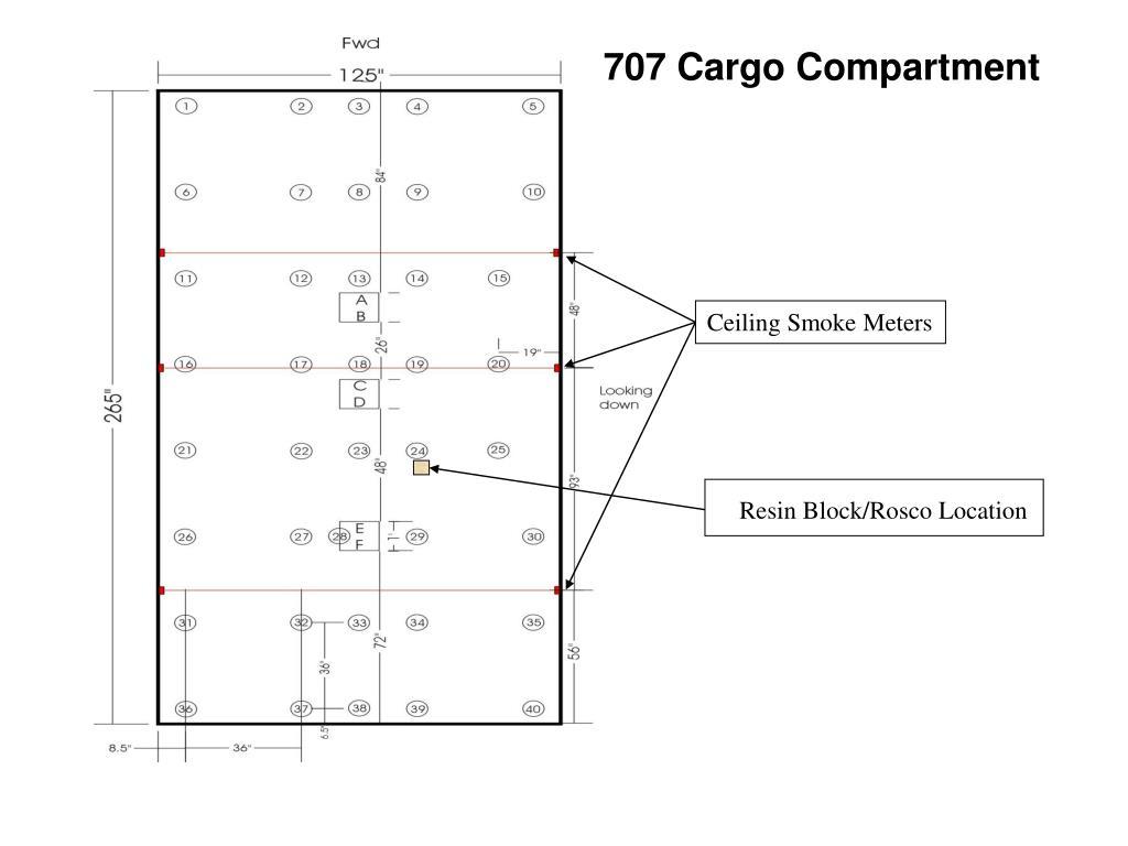 707 Cargo Compartment