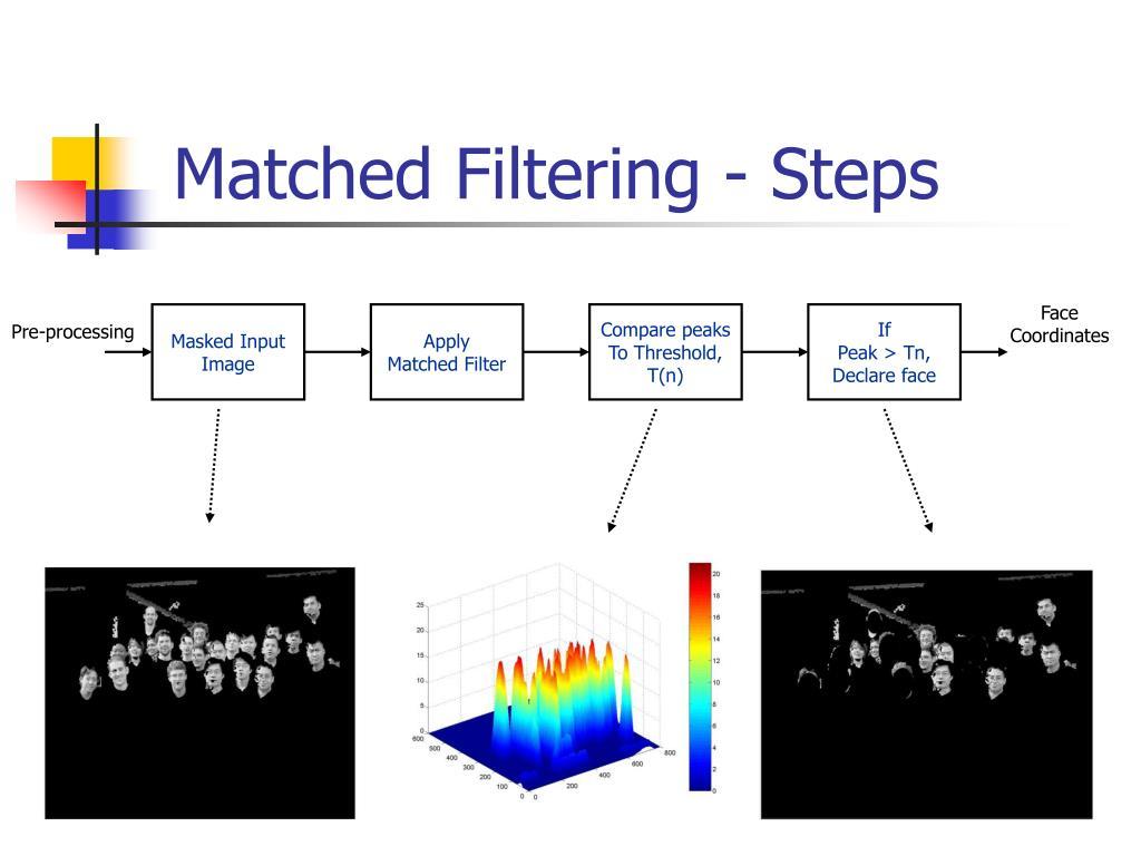 Matched Filtering - Steps