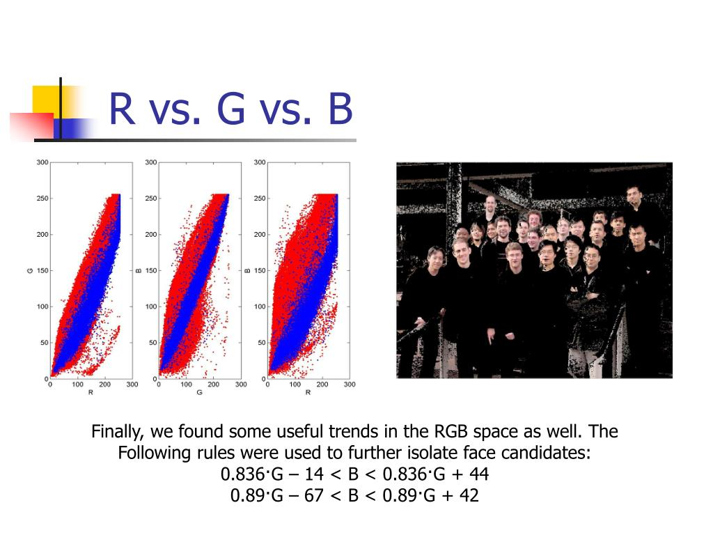 R vs. G vs. B