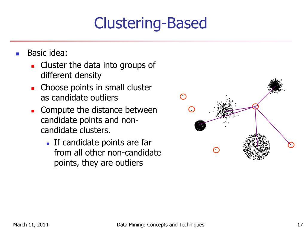 Clustering-Based